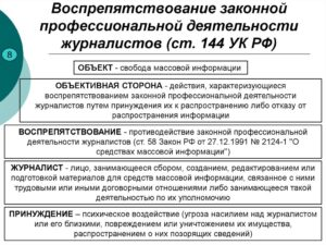 Ст 144 ч 2 ук рф 20 03 1996